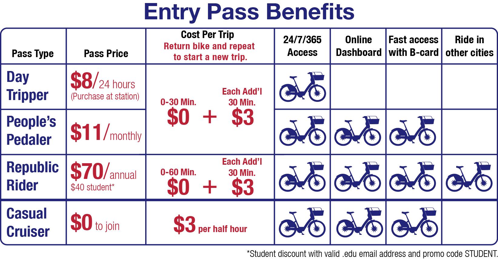 Pass Benefits_2016