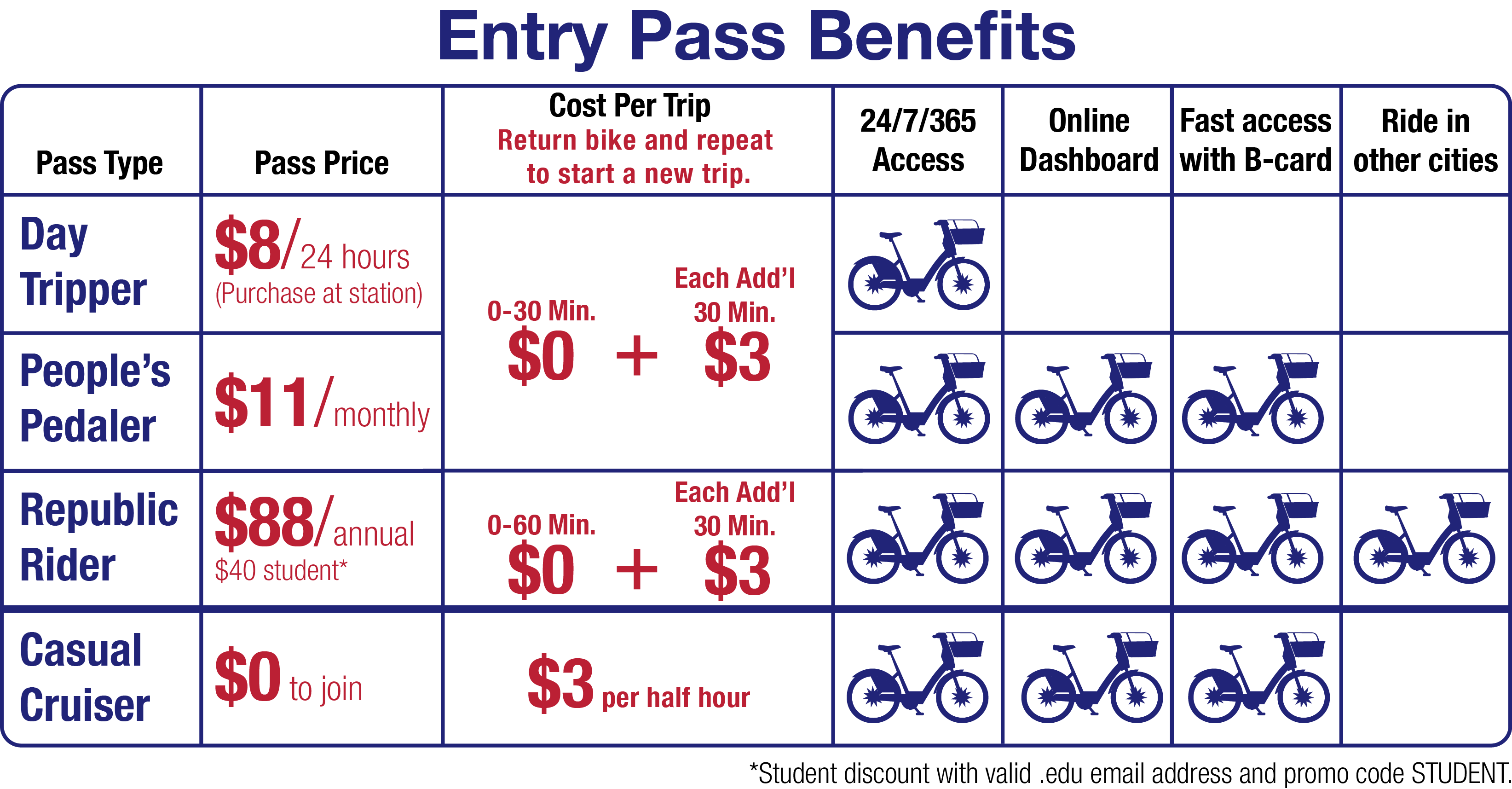 Pass Benefits_4_2016