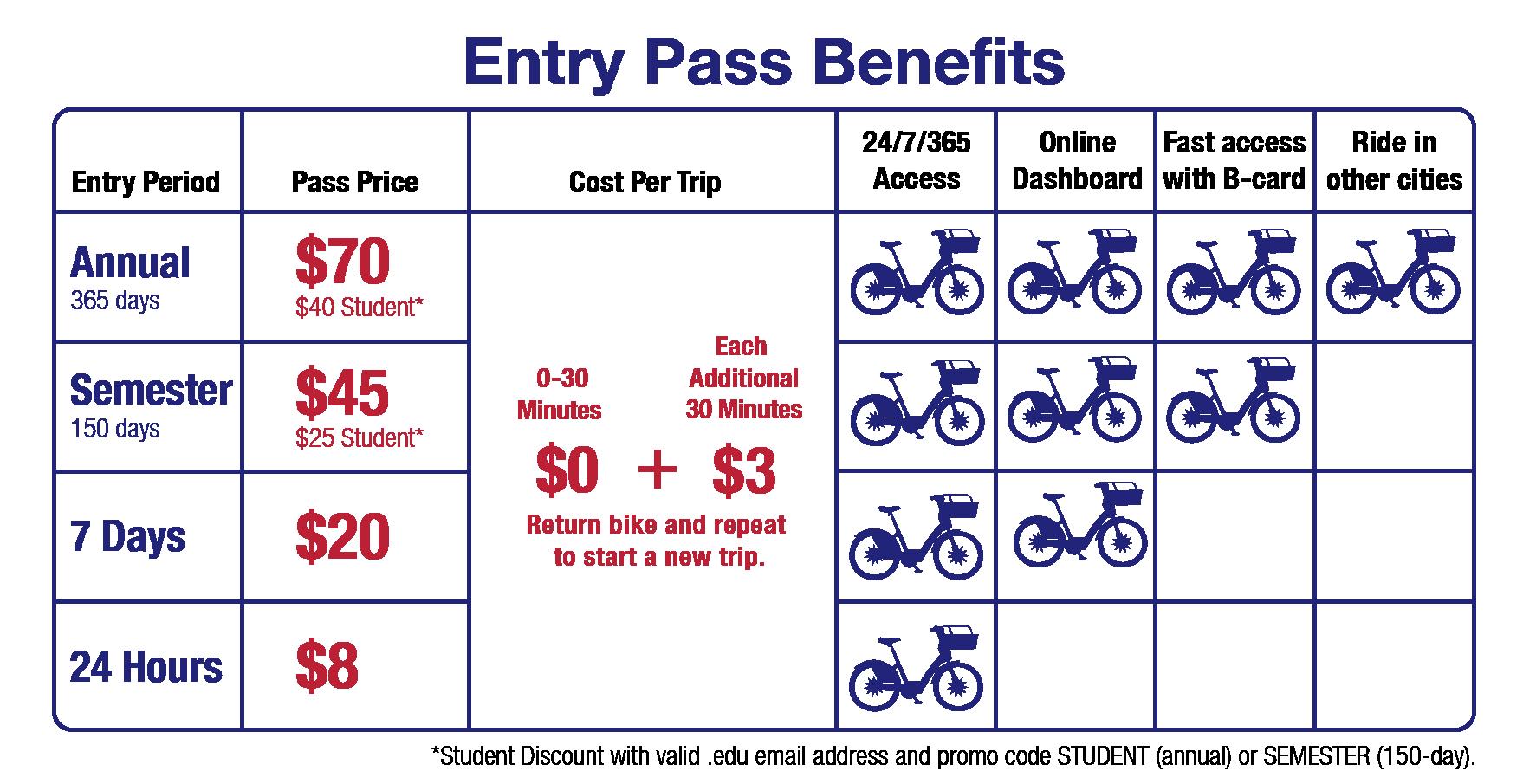 Pass Benefits_updated-01