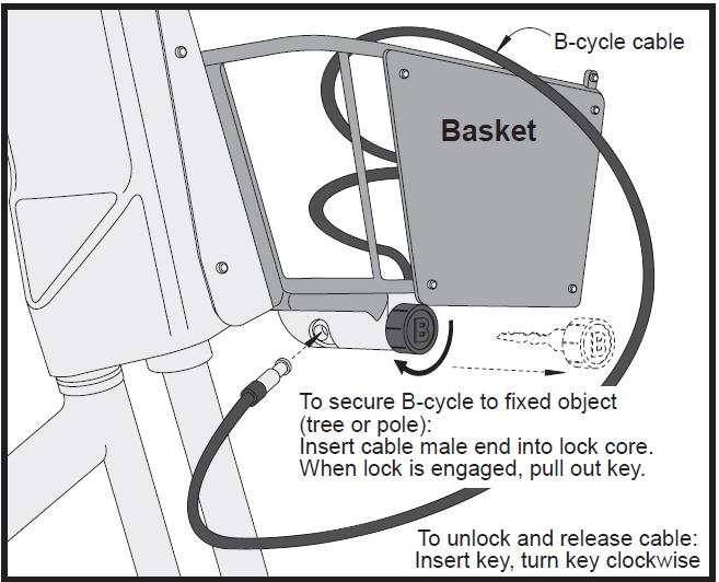 Cable Lock Instructions